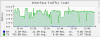 network-bandwidth-xfer.PNG