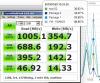 CryDskMrk6-2x6tb-s3700-slog-lz4_recordsize_128k_CPUusage_X2APIC-OFF.PNG