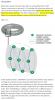 HP-Moonshot-Storage-Fabric-3.PNG