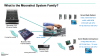 HPE-Moonshot-System-Family-1500-400-100.PNG